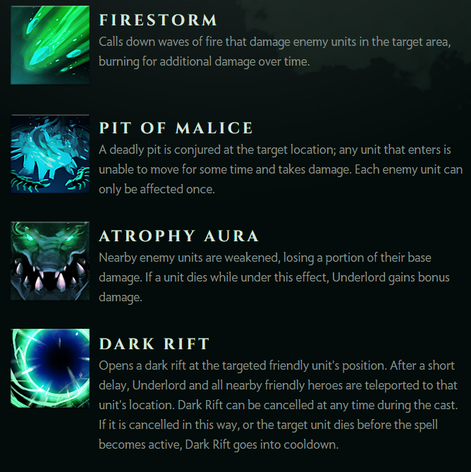 Underlord skill set! (Screenshot taken via Dota2.com)