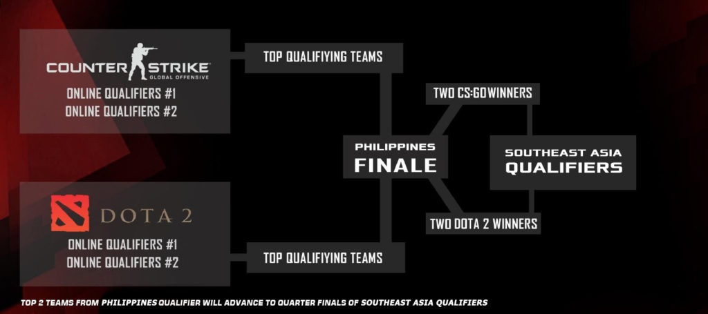 ph-qualifiers1