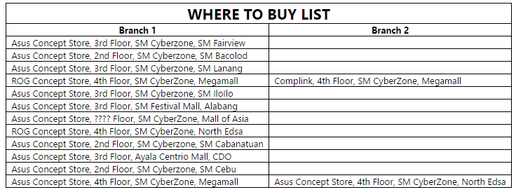 Here's a list of retailers that will be stocking up on the highly anticipated Zenbook 3!
