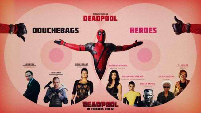 Movie Review Deadpool 2016