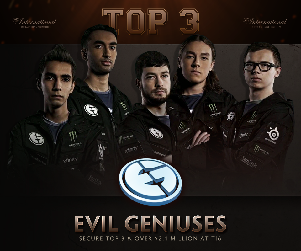 Sumail, Universe, Fear, Zai, and PPD (Image courtesy of Wykrhm Reddy)