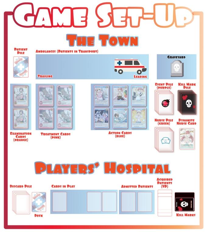 gameplay_setup