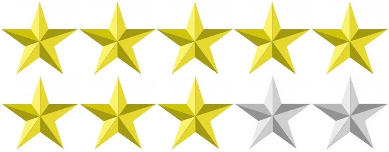 Image result for 8 stars rating